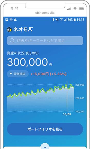 資産状況グラフ